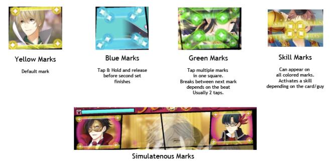 marks