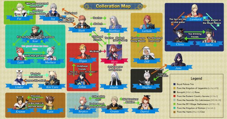 collarationmap